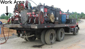 diesel face pump for mines